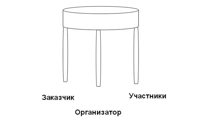 Taburetka Payka